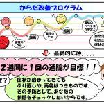 令和元年 7/14(日)のお知らせ